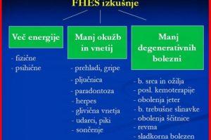 Žive Vode – Predavanje dr.Iztoka Ostana (2 posnetka)