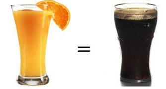 Sladkorja v pomarančnem soku kot v kokakoli